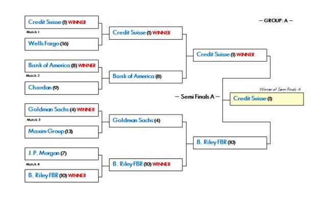 Group-A-Final