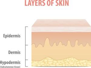 Repair Moisture Barrier for Healthy Skin