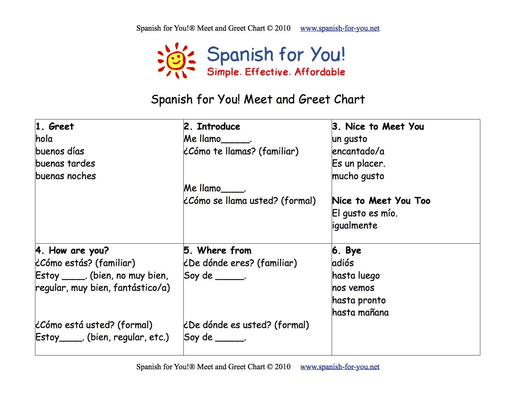 Spanish Meet And Greet Chart For Practice