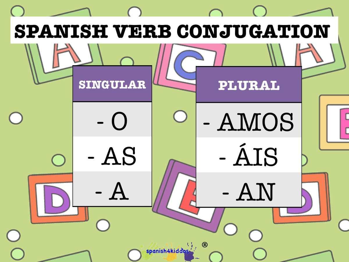 Verb Conjugation Ar Pattern Spanish4kiddos Educational