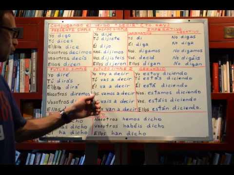 The Spanish alphabet + Spanish pronunciation