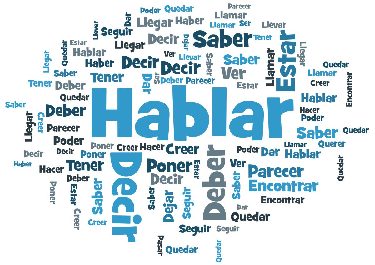 GCSE Spanish verbs list - the top 25