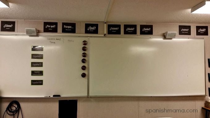 interrogative posters in spanish