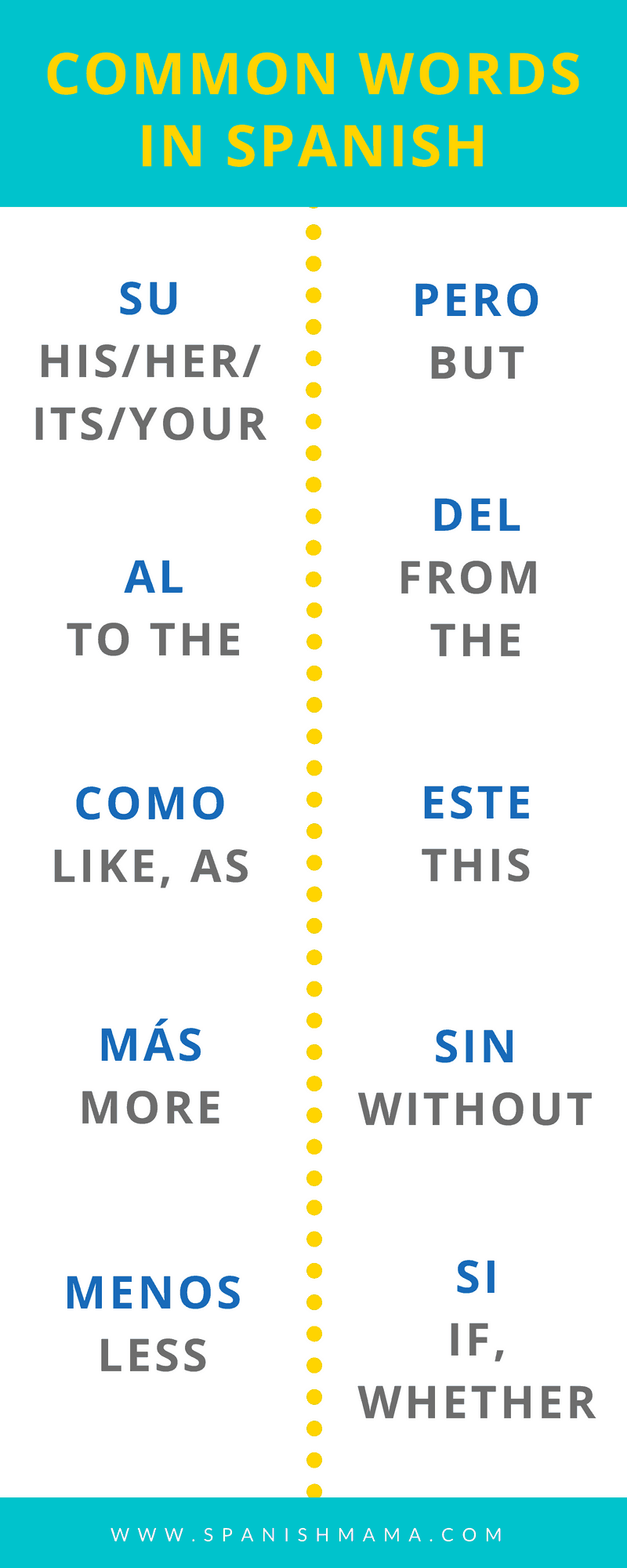 Common Spanish Verbs With Free Printable Posters