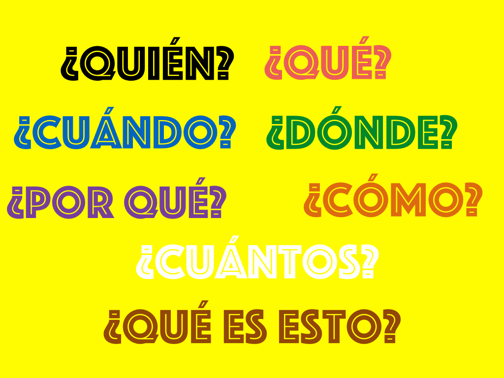 Spanish Question Words Review Spanishtwo