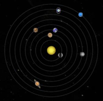 Why do planets move and what makes them move spanna101