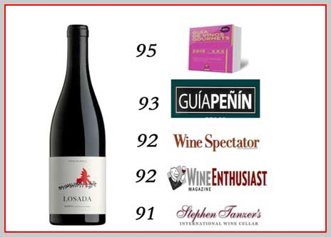 Internationale vin anmeldelser