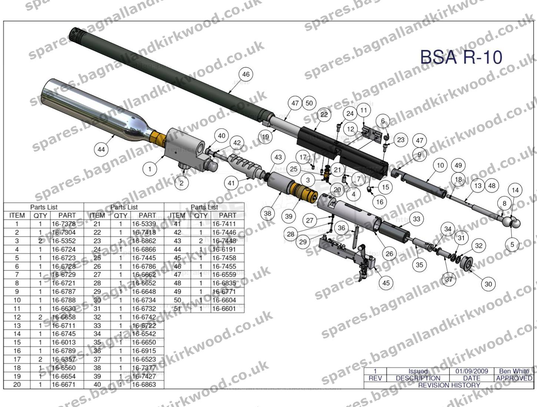 Bsa R10 Amp R10 Mk2