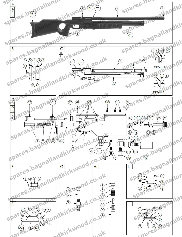 fx independence bagnall and kirkwood airgun spares rh spares bagnallandkirkwood co uk gamo air rifle parts diagram sheridan air rifle parts diagram