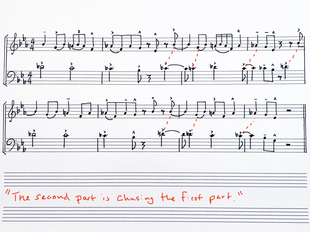 Notation for
