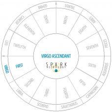 Virgo Ascendant