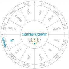 Sagittarius Ascendant