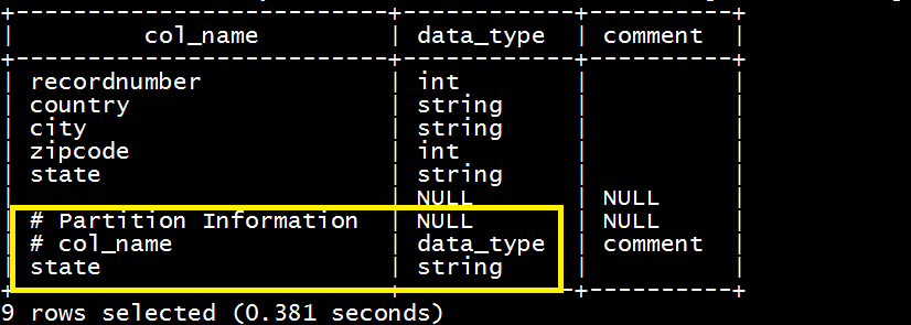 hive create partition table