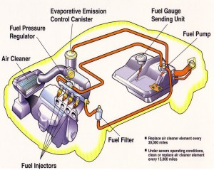 Fuel Injection Service | Car Truck Service Repair Shop