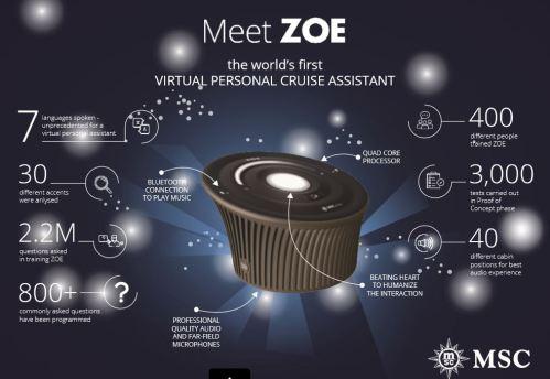 MSC Zoe factsheet small