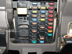 2003 ford f 150 fuse diagram radio wiring diagram directory 2003 Ford F150 Radio Fuse Box 2003 ford f 150 fuse diagram radio