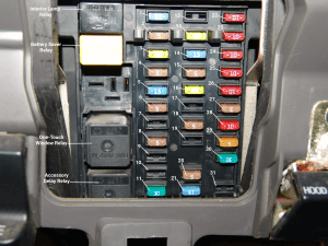 sparkys answers 2003 ford f150 interior fuse box identification 2003 ford f150 interior fuse box identification below you will an image of the interior or central junction box each component is identified and
