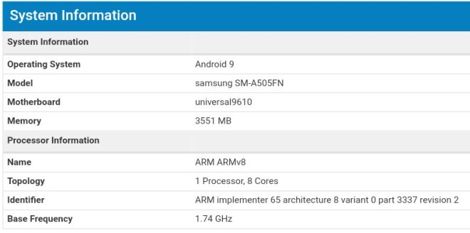Samsung Galaxy SM-A505FN Geekbench Score