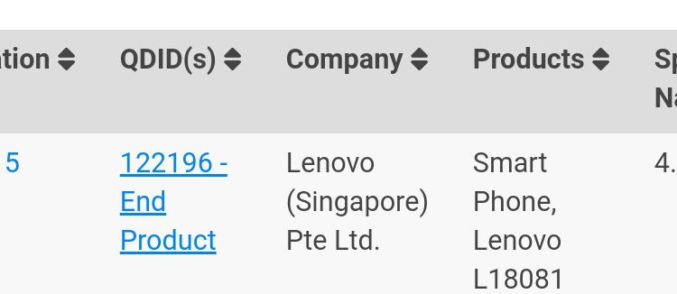 Lenovo 18081 Bluetooth Certified equipped with Helio A22 1