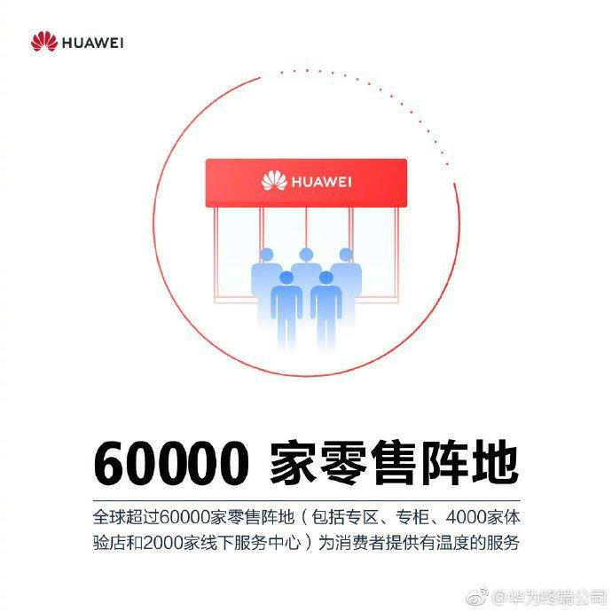 Huawei Consumer BG Report 2018