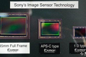 Sony IMX 510 Specifications Leaks 1