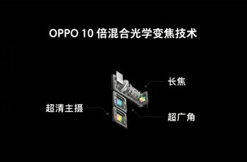 OPPO officially announced 10x hybrid optical zoom technology 2
