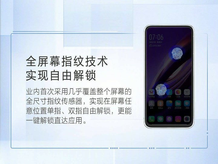 Vivo Apex 2019 Official Now, Promo and new Technology Introduced 1