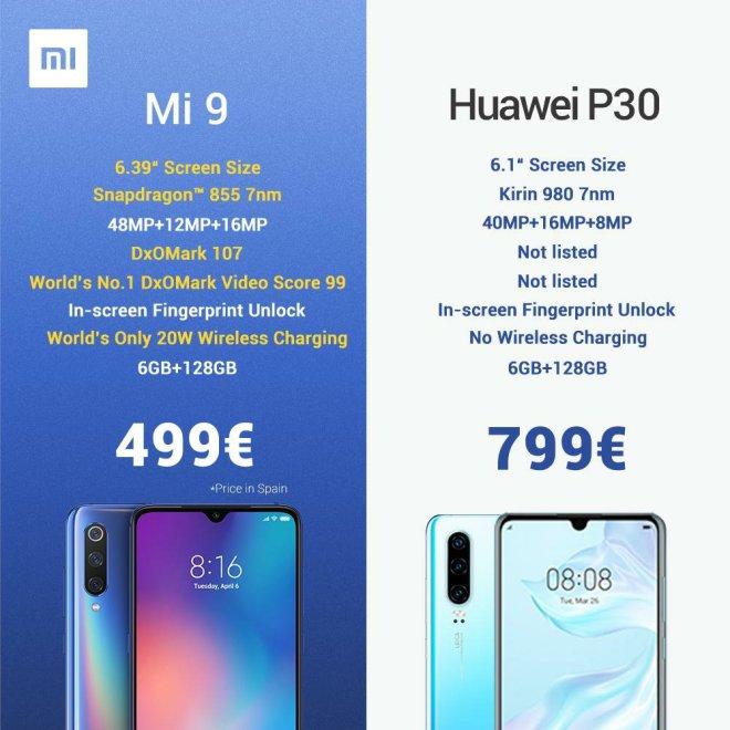 Xiaomi mi 9 vs Huawei p30