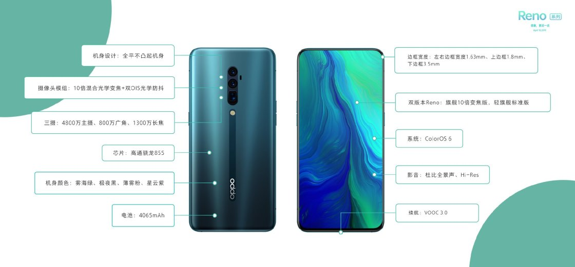 Shen Yiren announced the DC dimming video of Oppo Reno 1