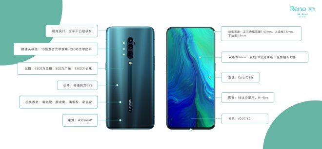 Shen Yiren announced the DC dimming video of Oppo Reno 2