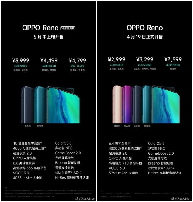 Oppo Reno Series Pricing