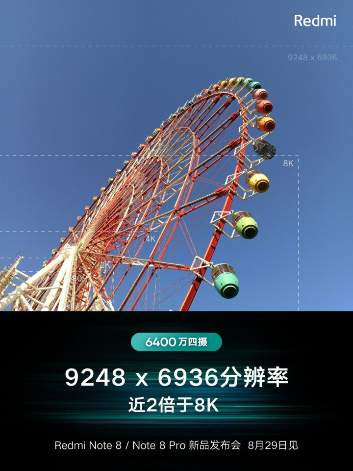 64 megapixel camera resolution
