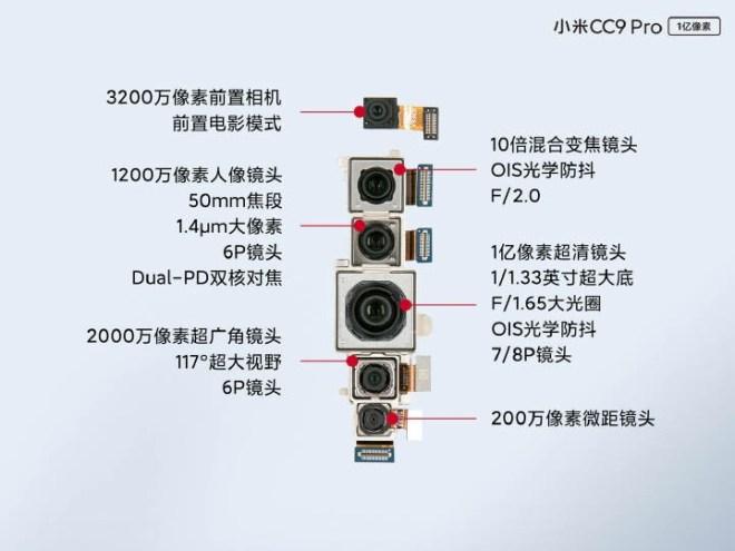 xiaomi cc9 pro disassembling camera module