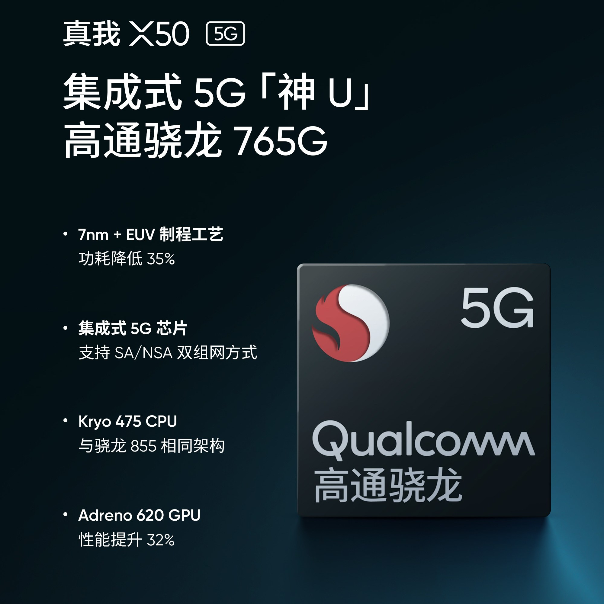 Realme X50 Processor is Snapdragon 765G