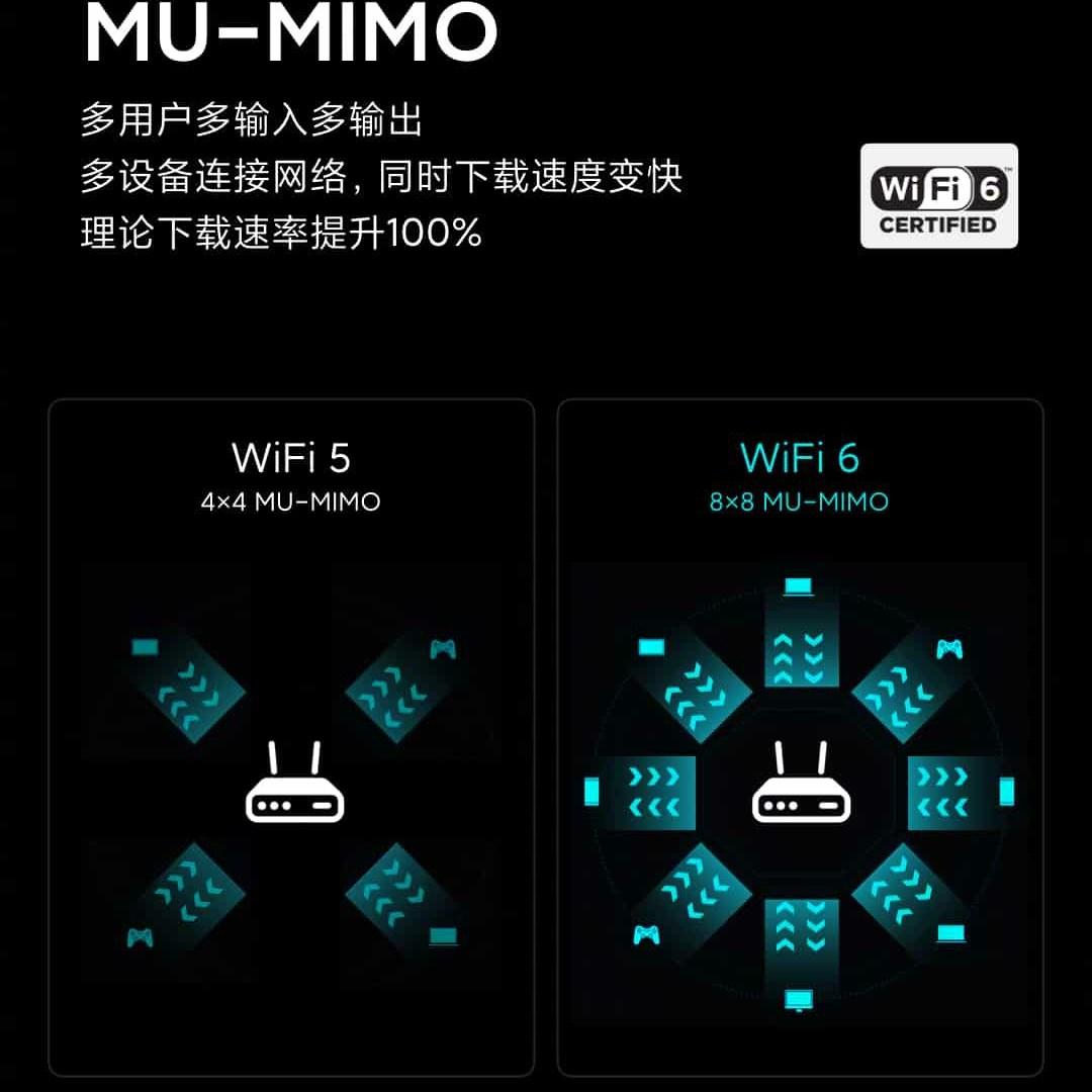 Mi 10 Features