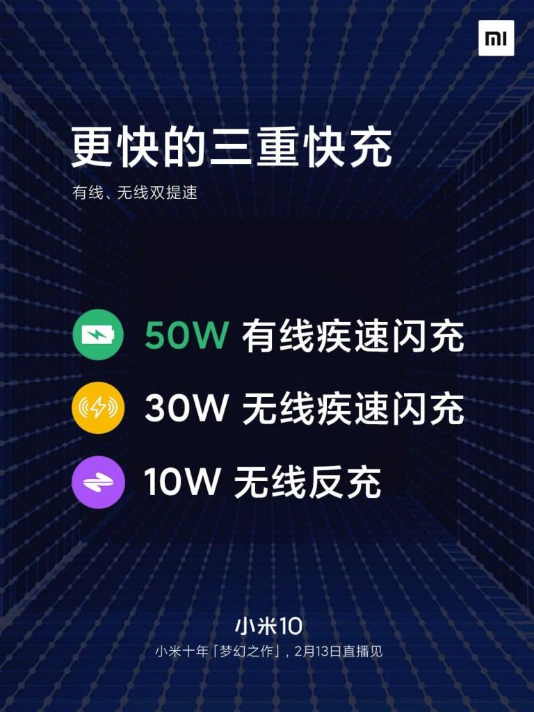 Xiaomi Mi 10 Charging Technology
