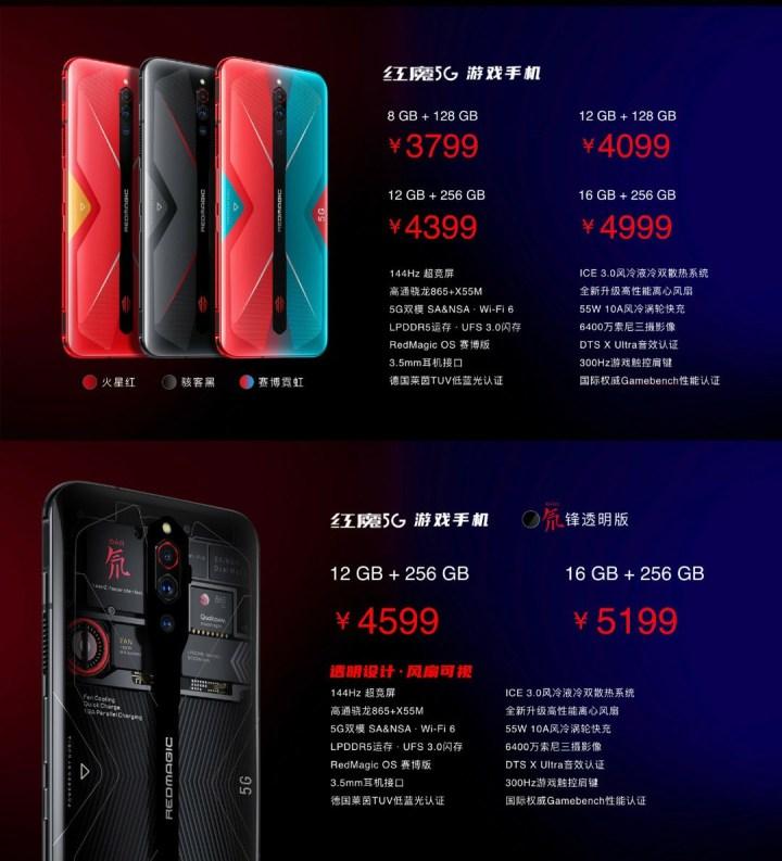 Red Magic 5G Price