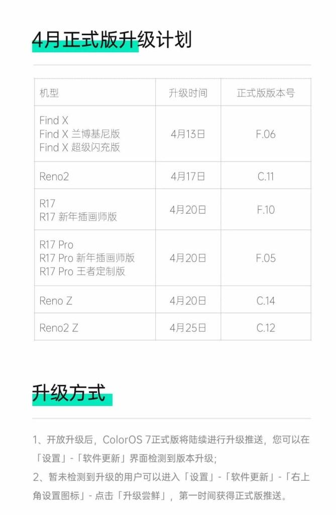 Models that receive ColorOS 7 in April