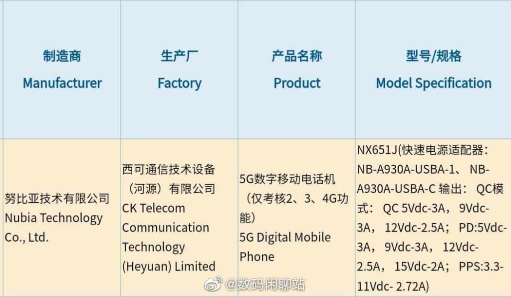 Nubia Play 5G NX651J