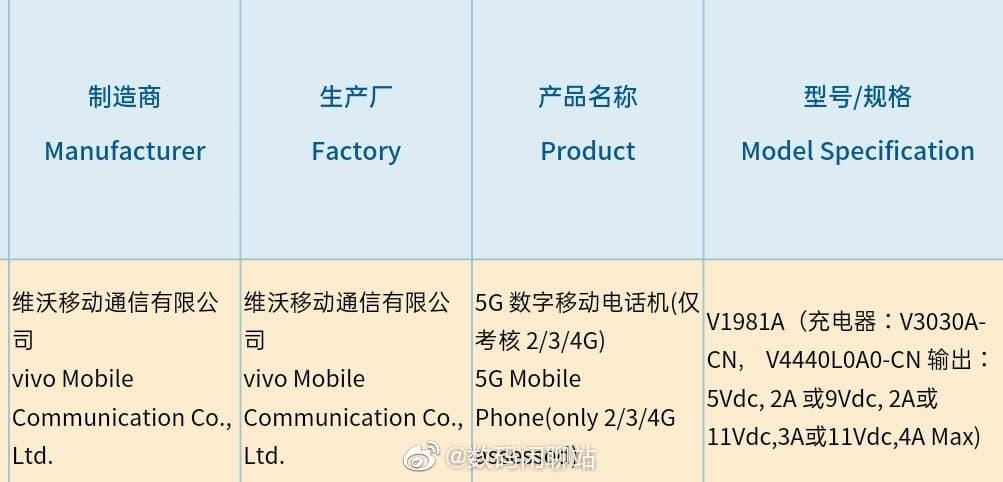 iQOO NEO3 3C Certified Showing 44W fast Charging