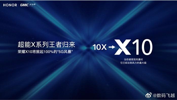 Honor X10 Series Naming