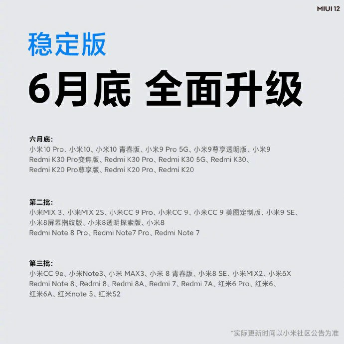 MIUI 12 Stable Version Release Roadmap and eligible devices.