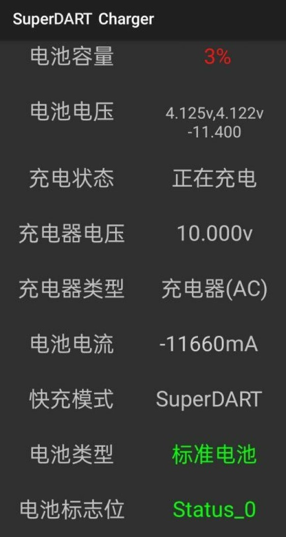 Realme 120W Fast Charging