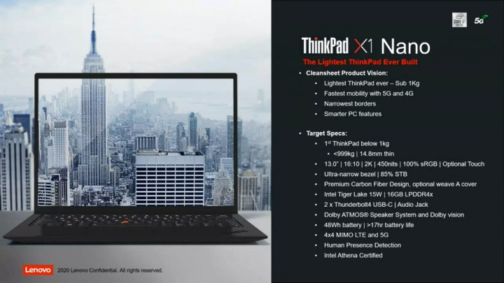 Lenovo ThinkPad X1 Nano Specifications