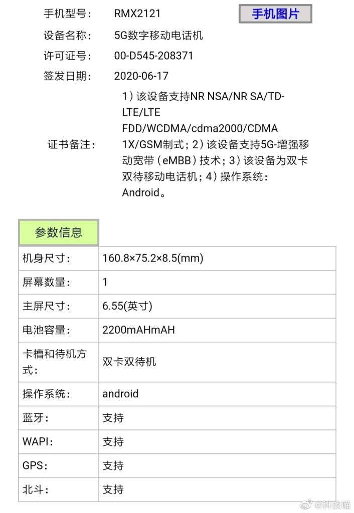 Realme RMX2121 Specifications