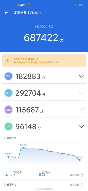 Xiaomi M2007J1SC Antutu benchmark, Xiaomi Mi 10 super big cup Antutu benchmark