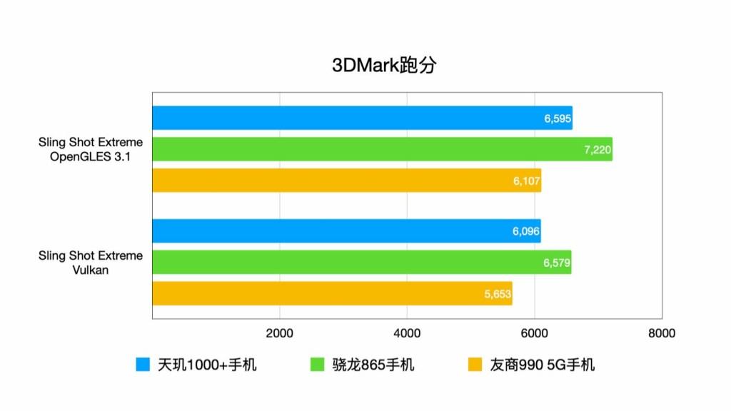Redmi K30 Ultra Review