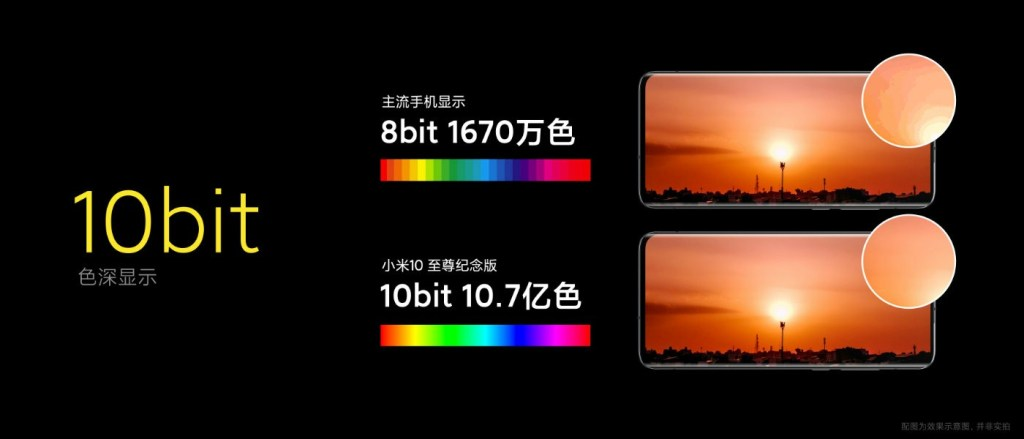 Xiaomi Mi 10 Ultra: talk about things you didn't know about HDR 10
