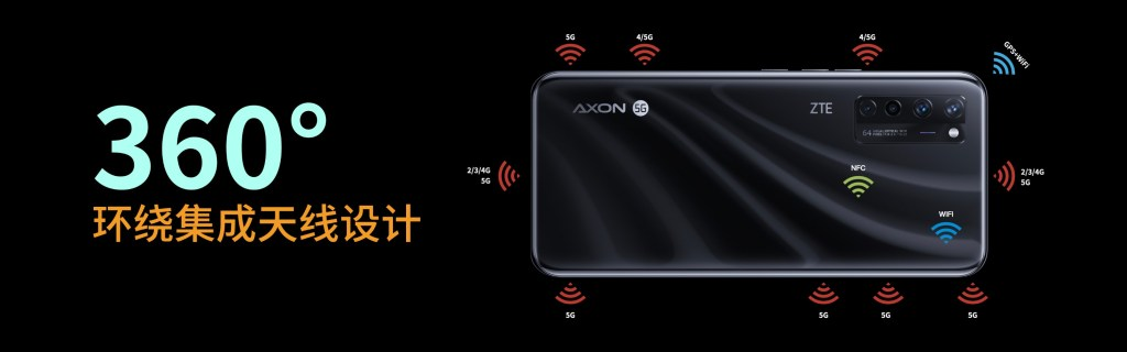 ZTE AXON 20 5G 360-Degree Antenna