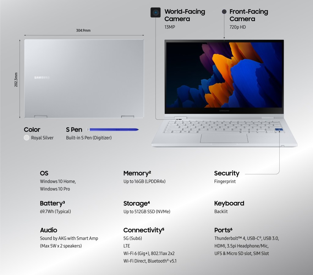 Samsung Galaxy Book Flex 5G Specifications